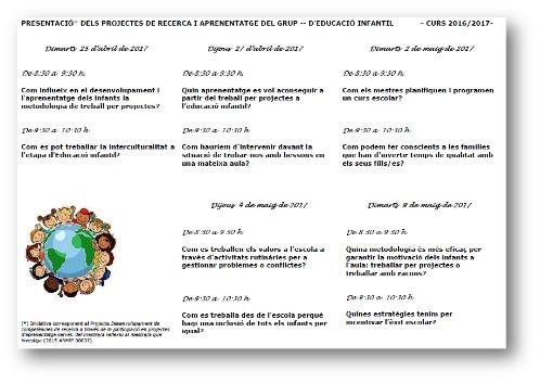 Gràfic 2. Tríptic de presentació dels projectes